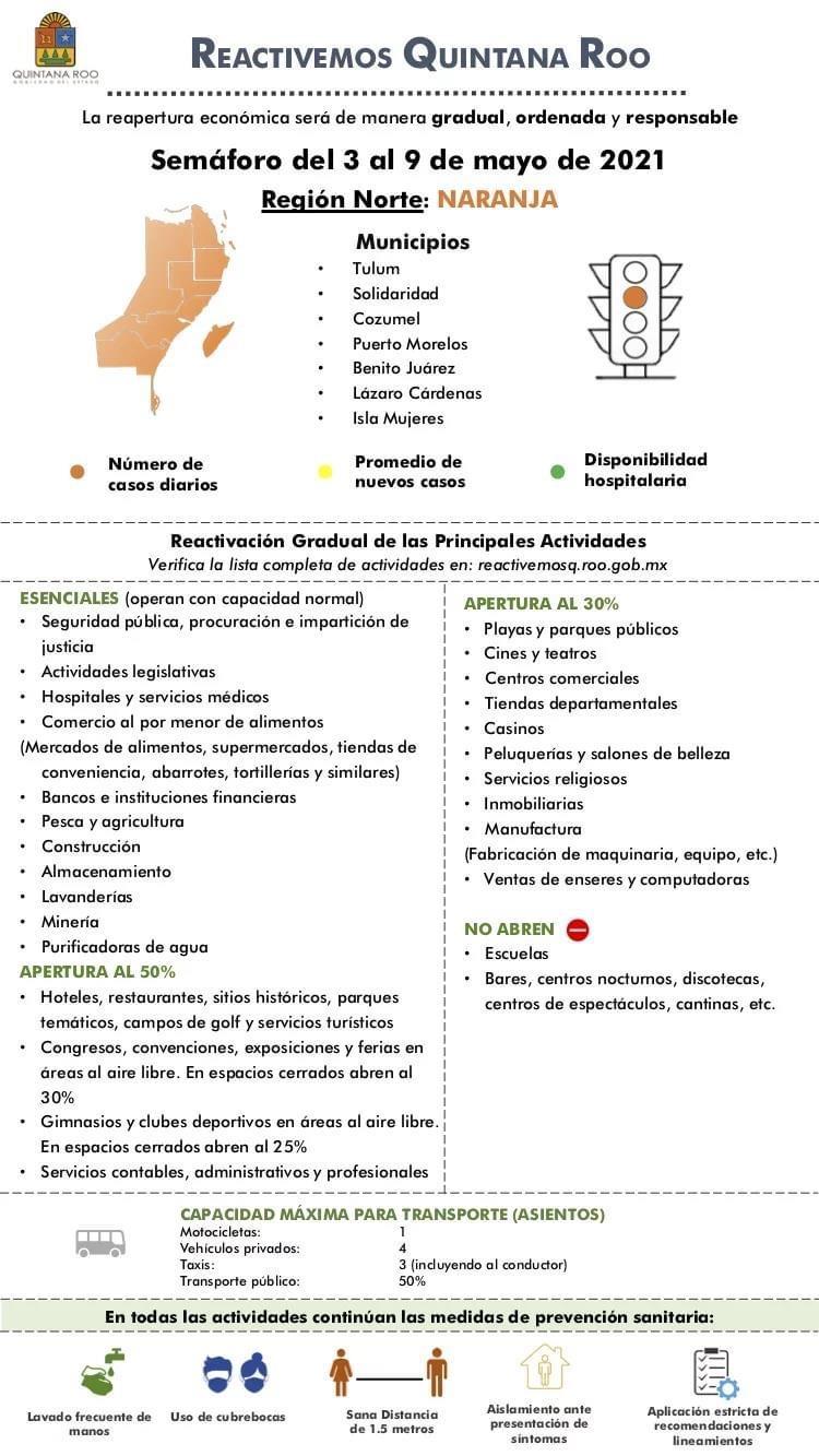 Covid Orange Map