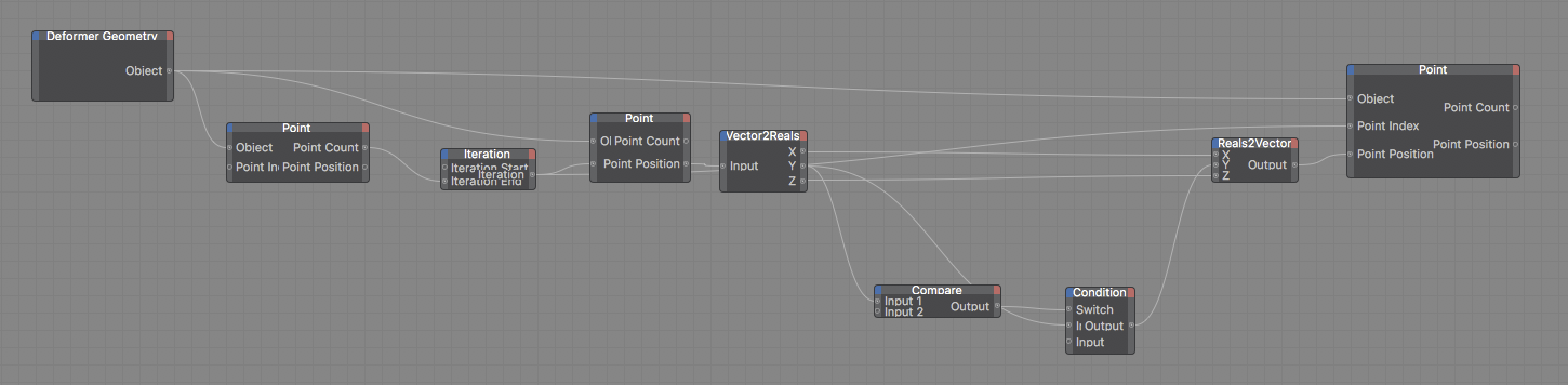 Cinema 4D Xpresso layout to limit point position