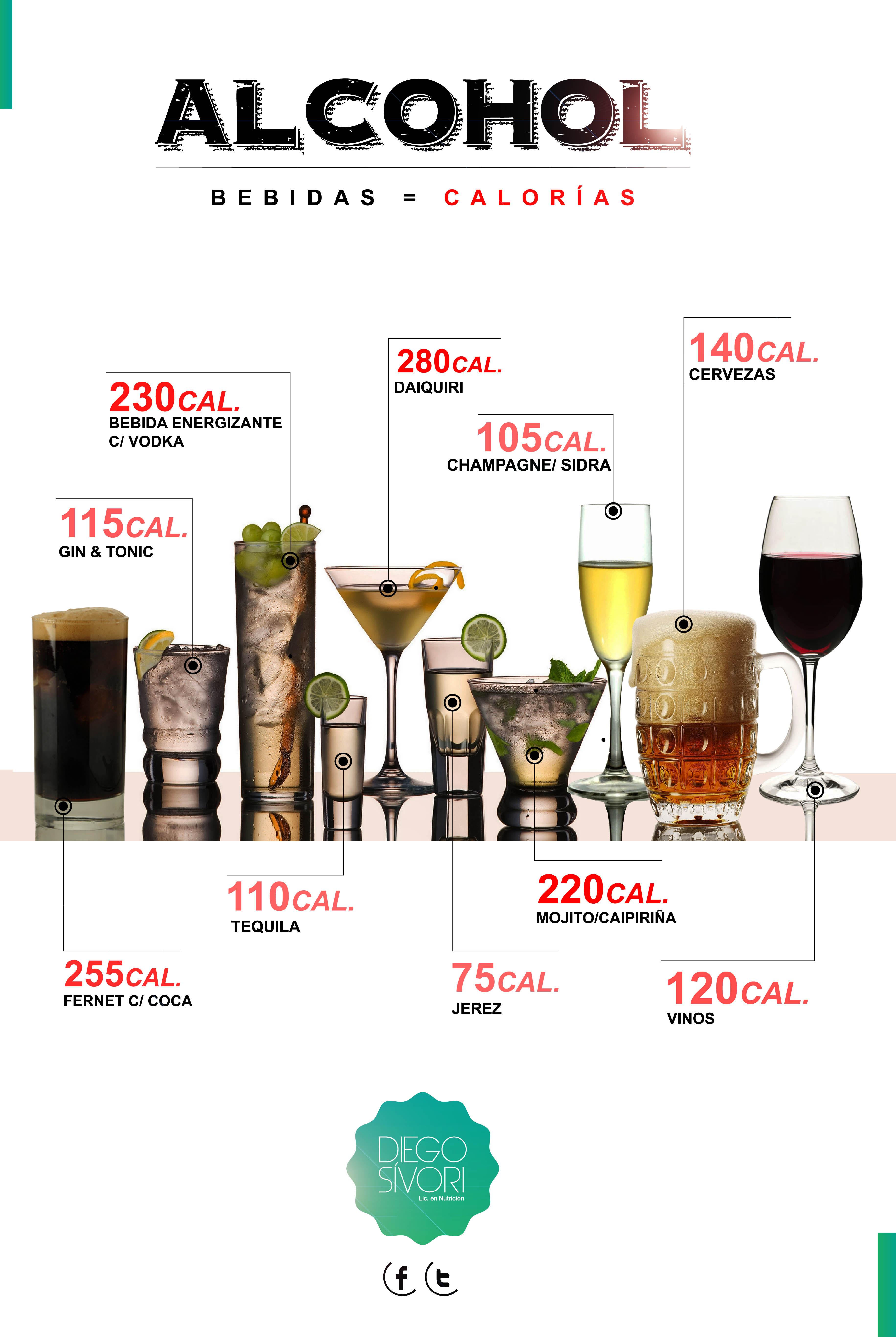 calorias en bebidas alcoholicas tabla 2