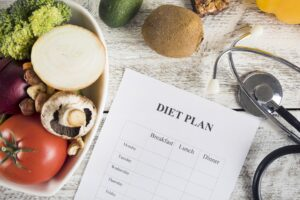 Diet Plans for Weight loss for Females