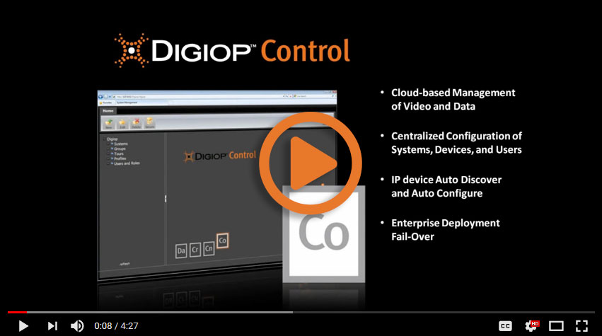DIGIOP Control Overview