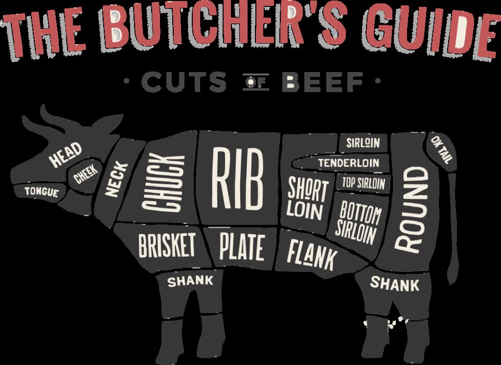 Best BBQ in Bucks County