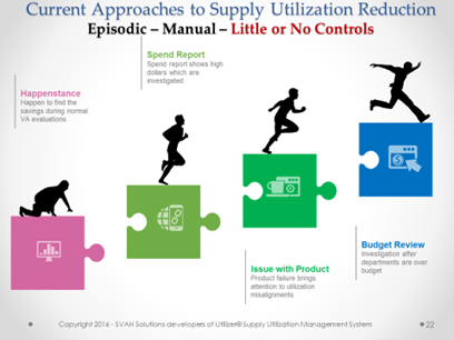 Current Approaches to Supply Utilization Reduction