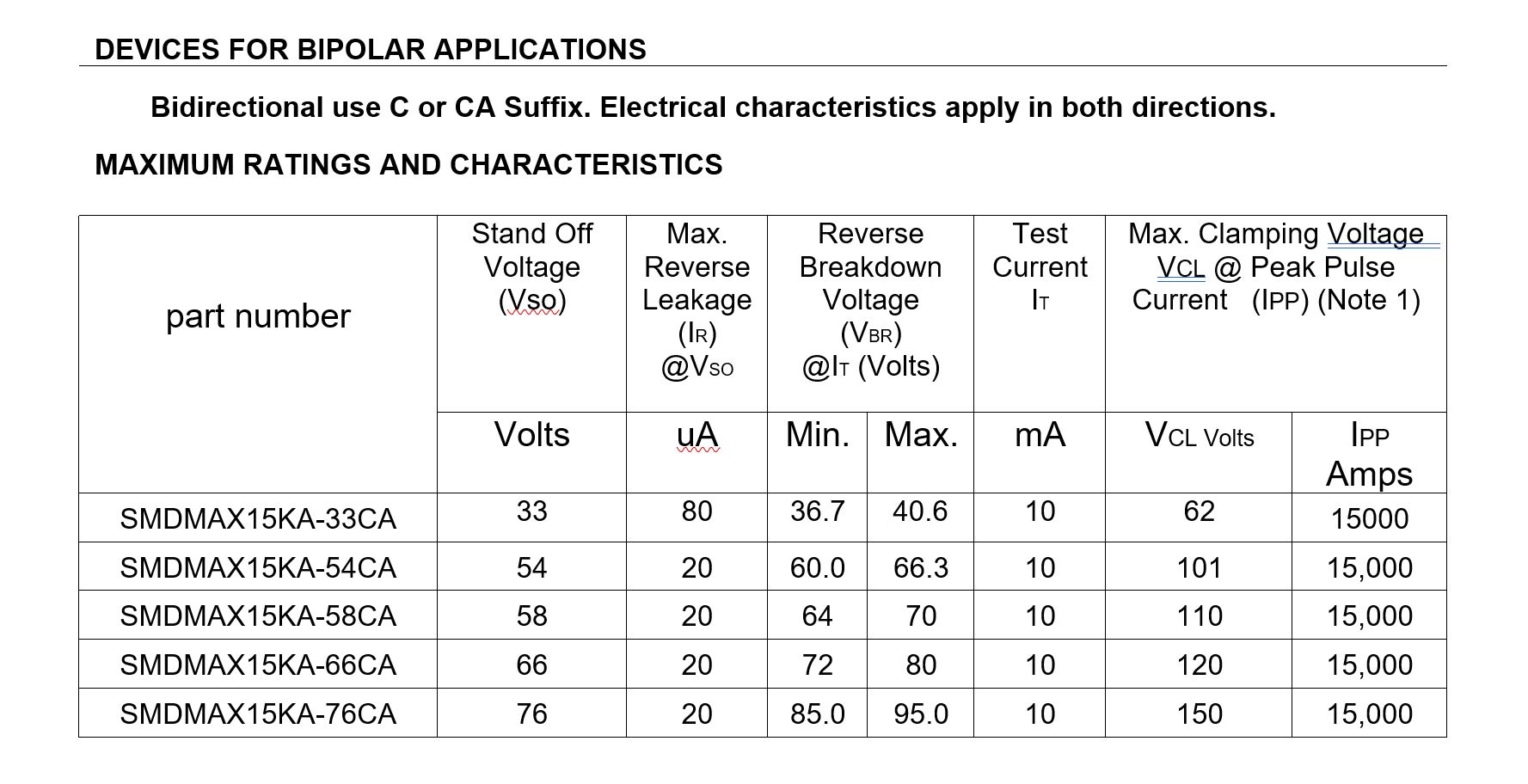 Table 1: Typical ratings for power tvs diodes