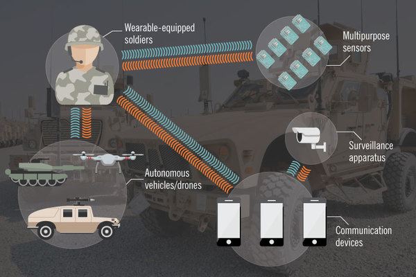 Sensors are Critical for Next-Generation Military Systems: How TVS Diode Operation Boosts Efficiency