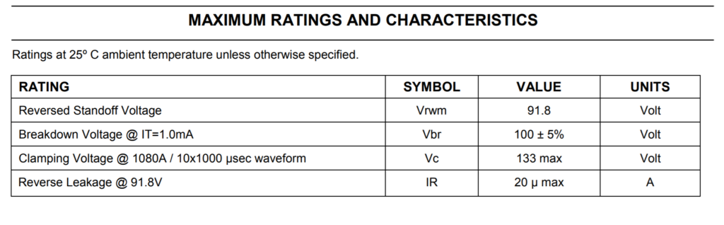 PIcture of sample data sheet for tvs diode
