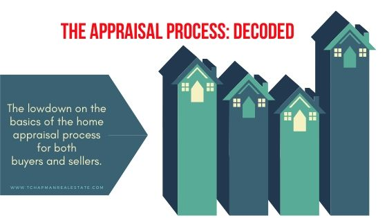 The Appraisal Process: Decoded