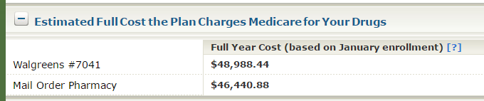wrong with medicare part d
