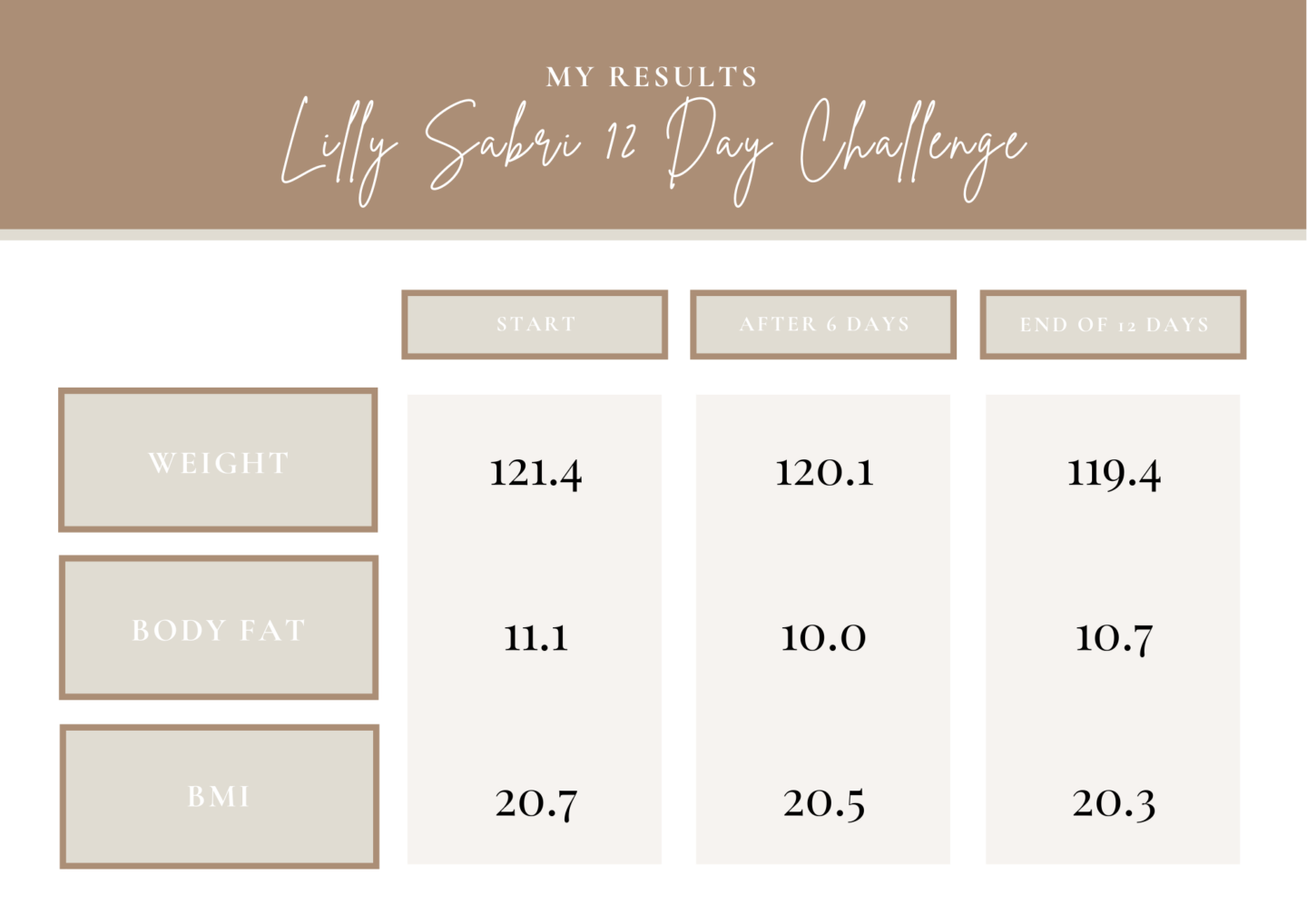Lilly Sabri Results | Louella Reese