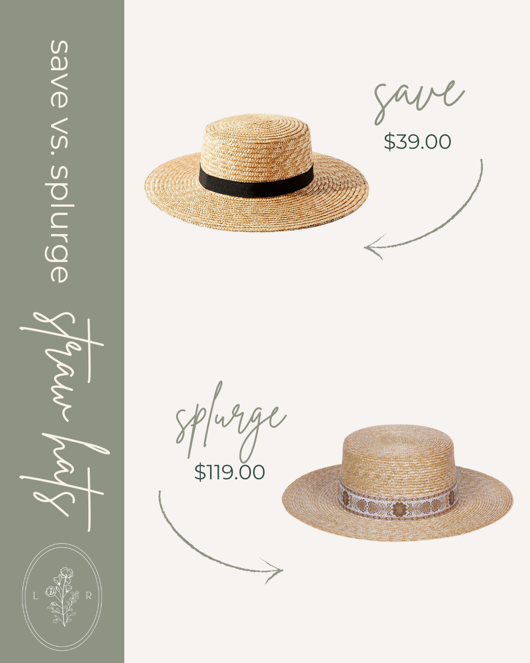 Save vs. Splurge Summer Straw Hats, Straw Boater Hats | Louella Reese