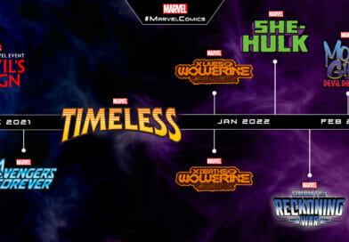 Marvel Comics 2021-2022 The Nerdy Basement