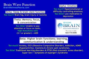 memory loss confusion overwhelm depression autism Asberger's Syndrome head injury auto accidents
