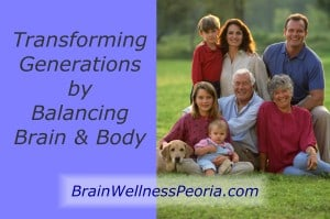 ADHD attention deficit disorder brain mapping aspergers autism learning disabilities