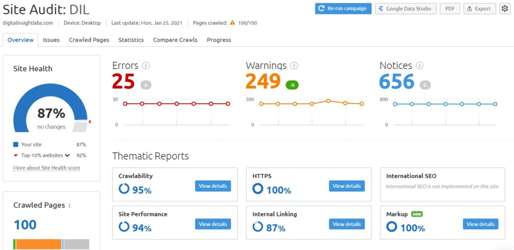 SEMRush SEO Audit Screen