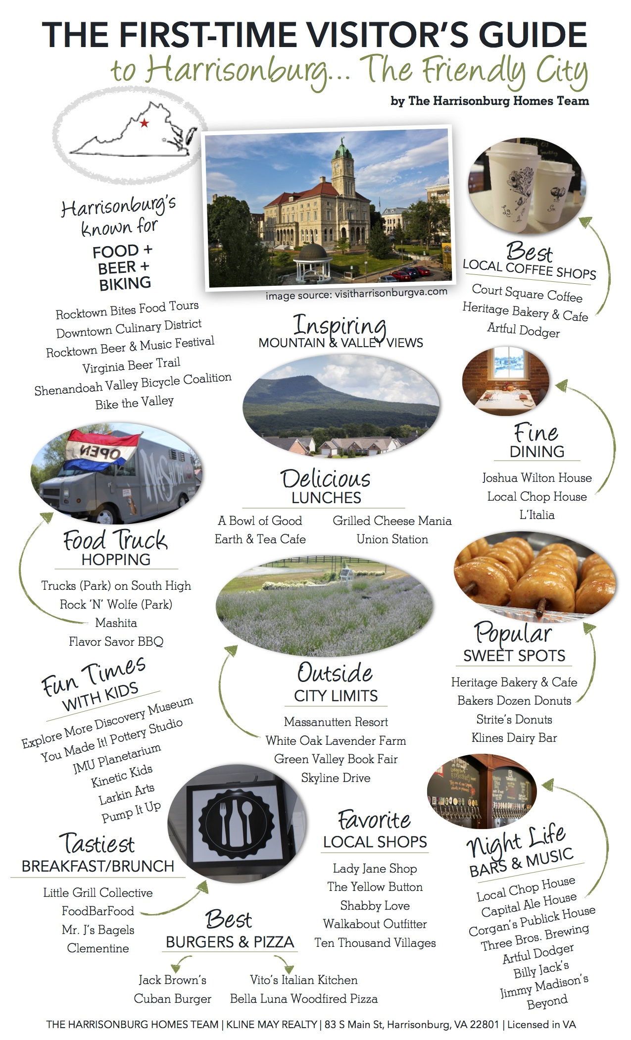 First Time Visitors Guide to Harrisonburg, Virginia