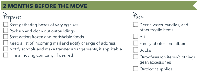 Packing and Moving Checklist: Two Months Out