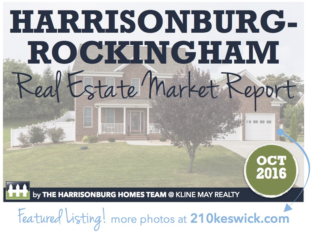 Harrisonburg Real Estate Market Report [INFOGRAPHIC]: October 2016 | Harrisonblog