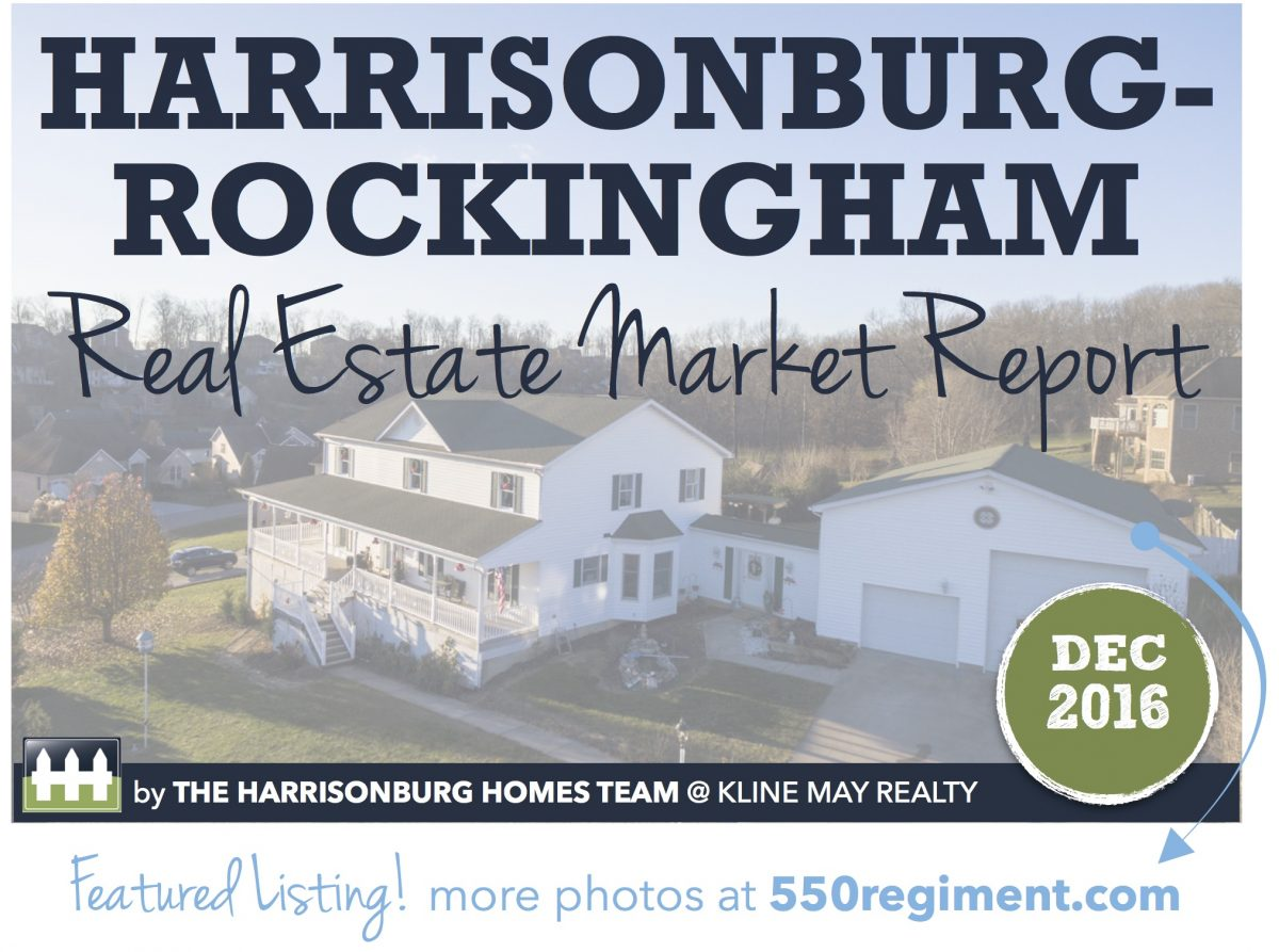 Harrisonburg Real Estate Market [INFOGRAPHIC]: December 2016 | Harrisonblog