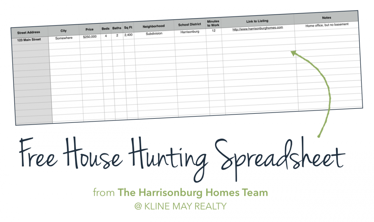 Free House Hunting Spreadsheet | The Harrisonburg Homes Team @ Kline May Realty