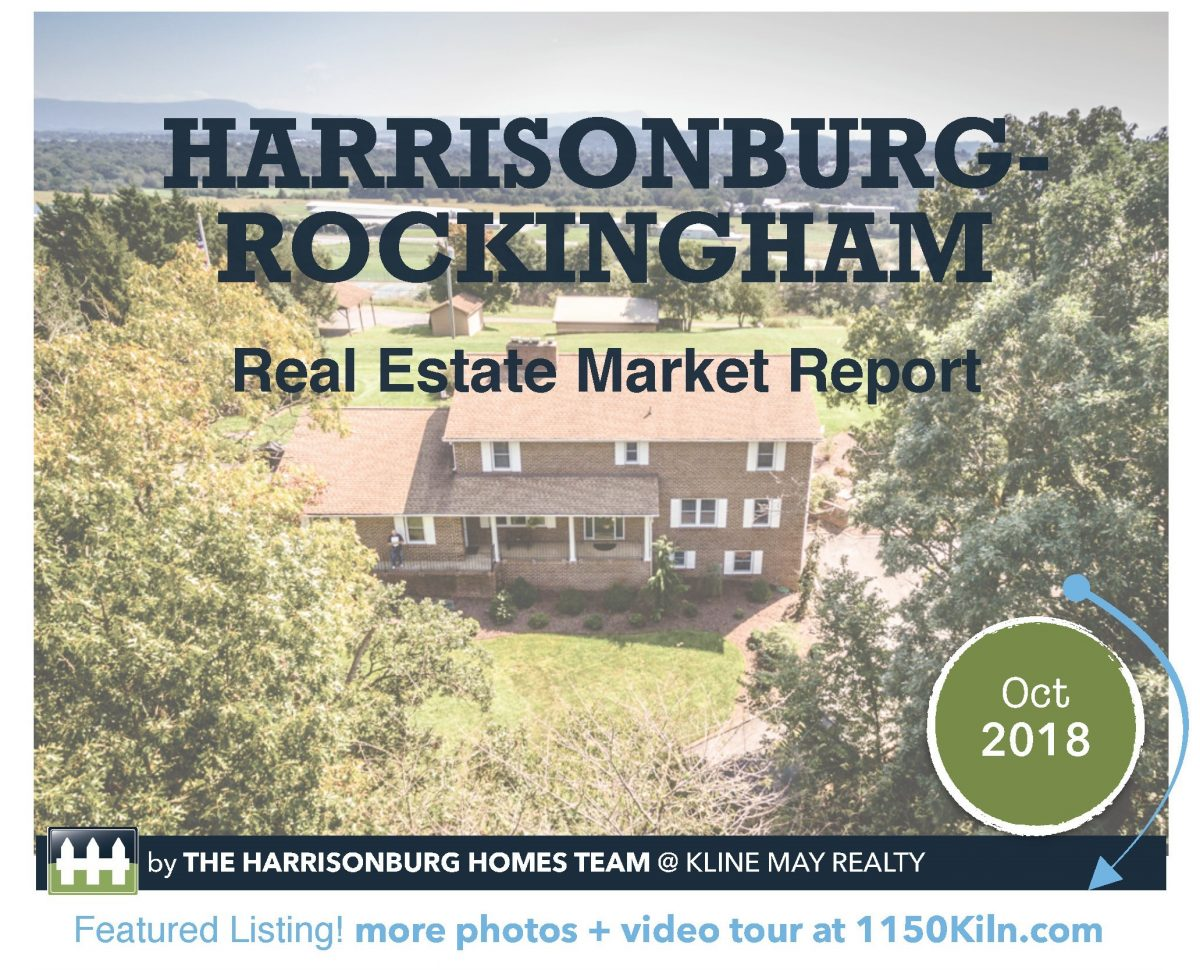 Market Infographic October 18 | Harrisonburg Homes Team