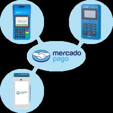 MercadoPago Point