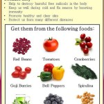 great-sources-of-antioxidants - Austin Chiropractic - Dr. James Lee