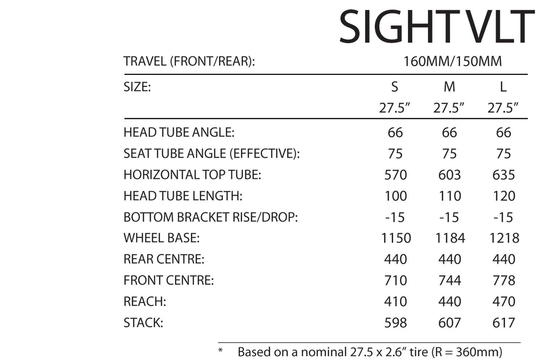 2019 Norco Sight VLT e-MTB high-performance carbon 150mm all-mountain trail e-bike e-mountain bike geometry