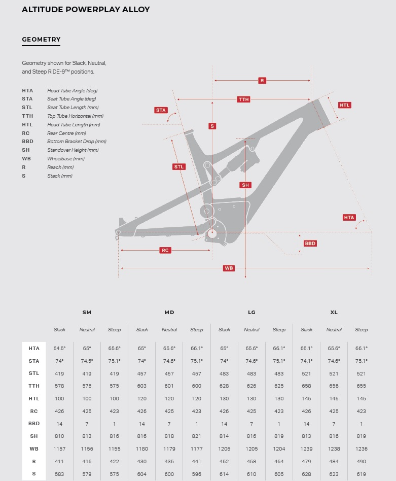 RMB Altitude Powerplay alloy 2019, geo