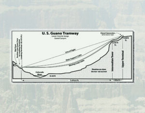 Full-bleed image showing the structure of the longest single-span tramway in the world (1957)