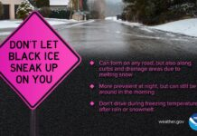 Black ice driving winter weather