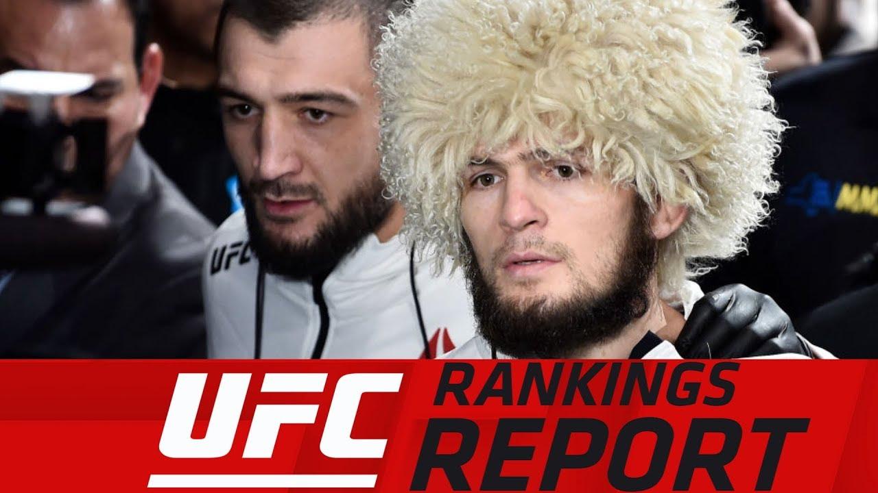UFC Rankings Report: Khabib Crowned Champ