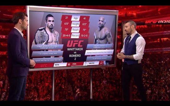 UFC 225: Inside the Octagon – Whittaker vs Romero 2
