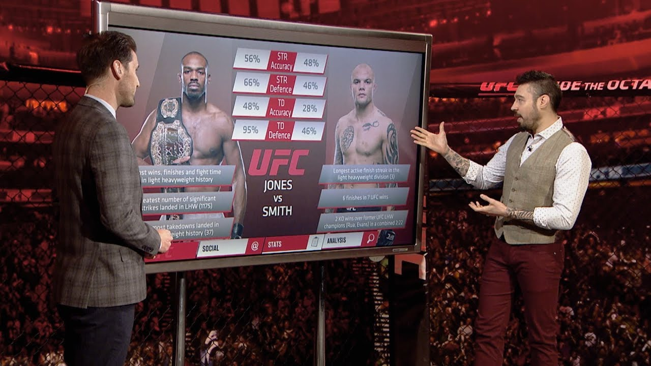 UFC 235: Inside the Octagon - Jones vs Smith