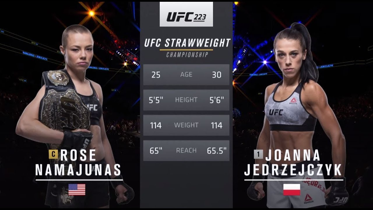 UFC 237 Free Fight: Rose Namajunas vs Joanna Jedrzejczyk 2