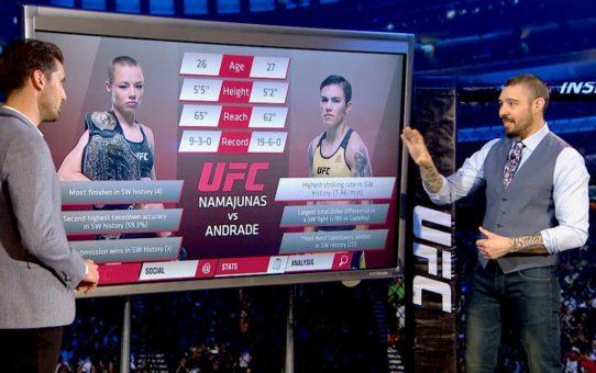 UFC 237: Inside the Octagon – Namajunas vs Andrade