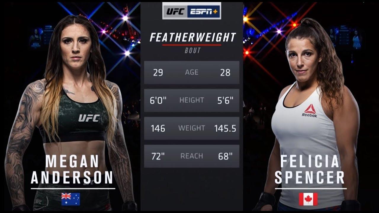 UFC 240 Free Fight: Felicia Spencer vs Megan Anderson
