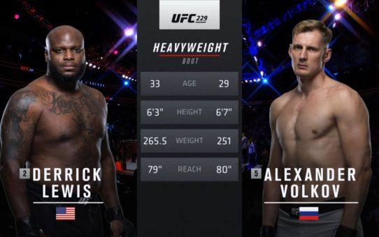 UFC 244 Free Fight: Derrick Lewis vs Alexander Volkov