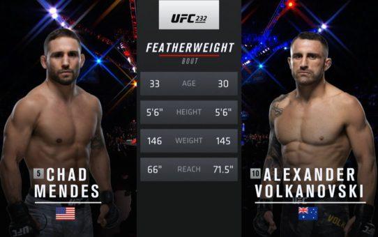 UFC 245 Free Fight: Alexander Volkanovski vs Chad Mendes