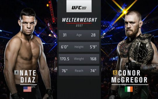 UFC 246 Free Fight: Conor McGregor vs Nate Diaz 2