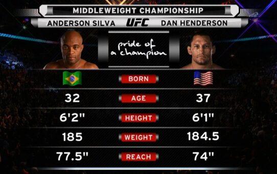 Free Fight: Anderson Silva vs Dan Henderson | UFC 82,  2008