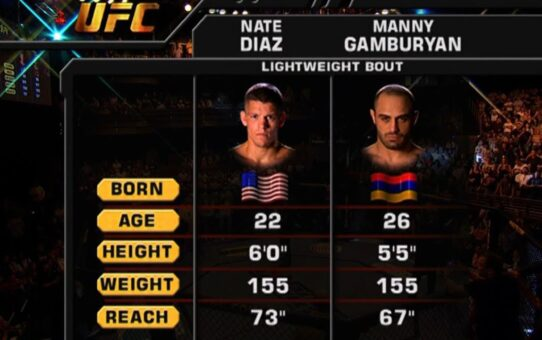 UFC Debut: Nate Diaz vs Manny Gamburyan | Free Fight