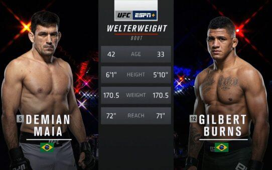 Free Fight: Gilbert Burns vs Demian Maia