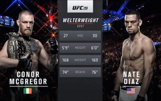 Free Fight: Nate Diaz vs Conor McGregor 1 | UFC 196, 2016