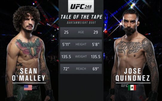 UFC 250 Free Fight: Sean O'Malley vs Jose Quinonez