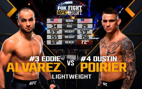 Free Fight: Dustin Poirier vs Eddie Alvarez 2