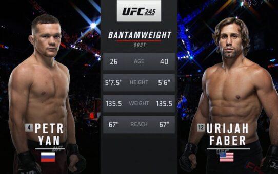 UFC 251 Free Fight: Petr Yan vs Urijah Faber