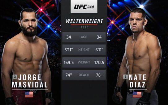 UFC 251 Free Fight: Jorge Masvidal vs Nate Diaz