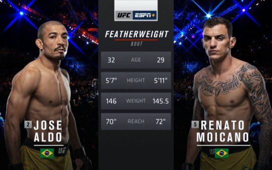 UFC 251 Free Fight: Jose Aldo vs Renato Moicano