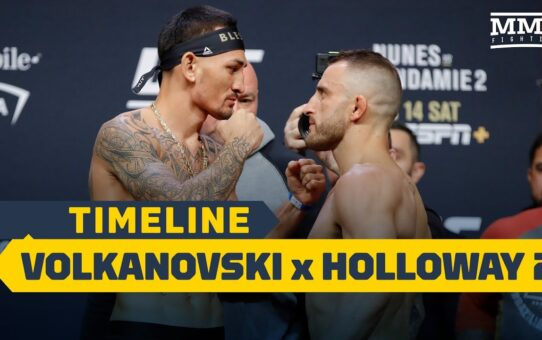 UFC 251 Timeline: Alexander Volkanovski vs. Max Holloway 2 – MMA Fighting