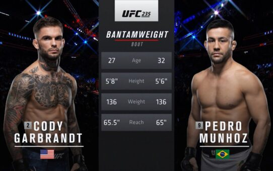 Free Fight: Pedro Munhoz vs Cody Garbrandt